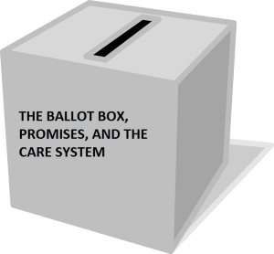 """THE BALLOT BOX, PROMISES AND THE CARE SYSTEM"""
